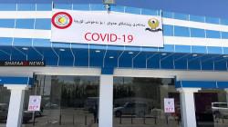 Covid-19:  754 new cases in Kurdistan today
