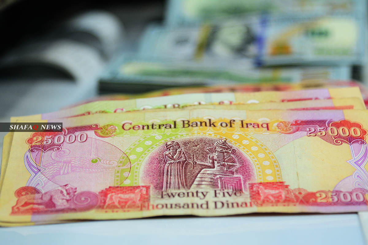 The Central Bank of Iraq sales return to decline
