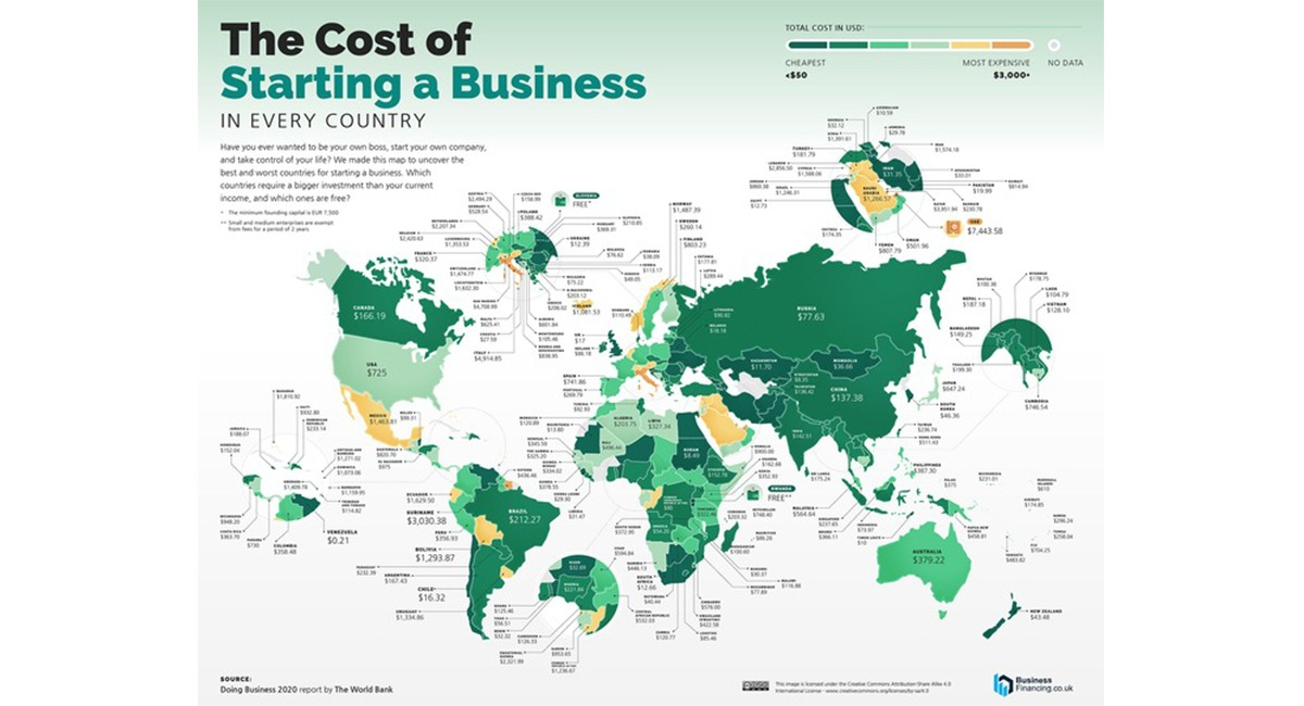 Global location: Iraq is among the most expensive countries in the world in the cost of establishing a business 1626003568526