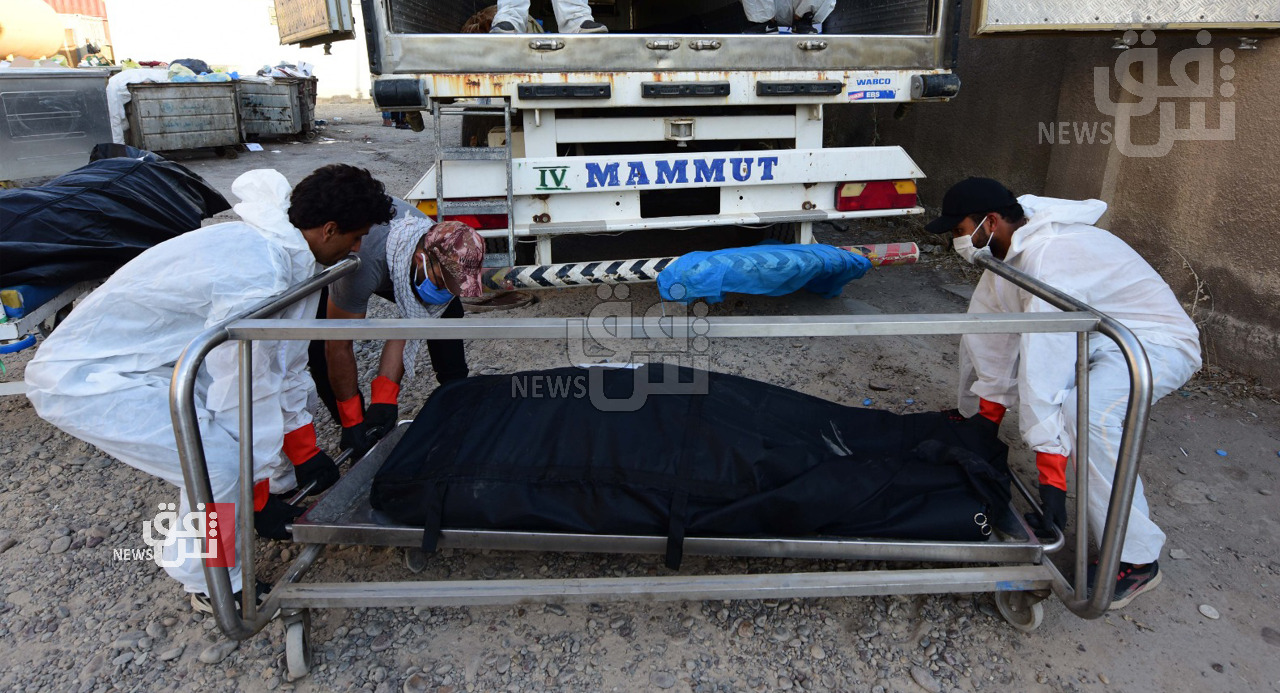 COVID-19: 1253 new confirmed cases and 22 mortalities in Kurdistan today