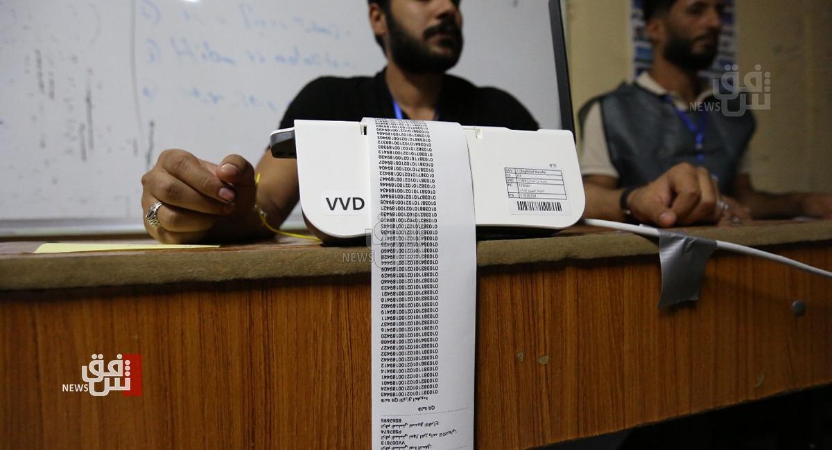 شفق نيوز تنشر أعداد مقاعد الكتل وأسماء الفائزين بالانتخابات العراقية لعدة محافظات